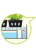 Sow & Grow in-house Grow Light Garden - G139