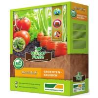 Meststoffen - Kweekproducten kopen? Tuinzaden.eu